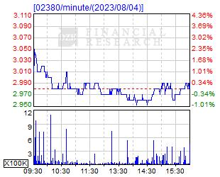の 株価 電力 中国